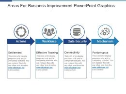 Areas For Business Improvement Powerpoint Graphics