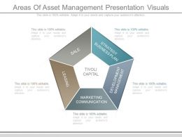 Areas Of Asset Management Presentation Visuals