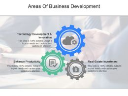 Areas Of Business Development Example Of Ppt Presentation