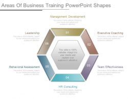 Areas Of Business Training Powerpoint Shapes