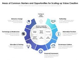 Areas Of Common Barriers And Opportunities For Scaling Up Value Creation