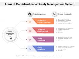 Areas Of Consideration For Safety Management System