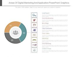 Areas Of Digital Marketing And Application Powerpoint Graphics