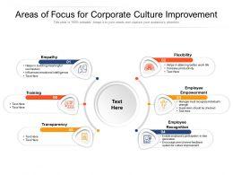Areas Of Focus For Corporate Culture Improvement