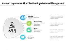 Areas Of Improvement For Effective Organizational Management