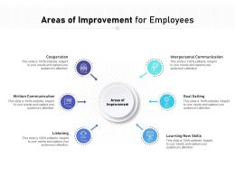 Areas Of Improvement For Employees
