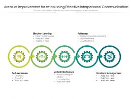 Areas Of Improvement For Establishing Effective Interpersonal Communication