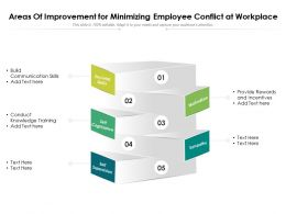 Areas Of Improvement For Minimizing Employee Conflict At Workplace