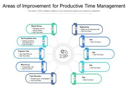 Areas Of Improvement For Productive Time Management