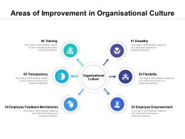 Areas Of Improvement In Organisational Culture