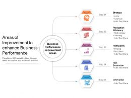 Areas Of Improvement To Enhance Business Performance