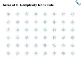 Areas Of It Complexity Icons Slide Idea Bulb Ppt Powerpoint Presentation File Icons