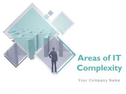 Areas Of It Complexity Powerpoint Presentation Slides