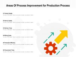 Areas Of Process Improvement For Production Process