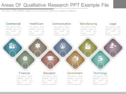 Areas Of Qualitative Research Ppt Example File