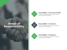 Areas Of Responsibility Customer Ppt Powerpoint Presentation Layouts Rules