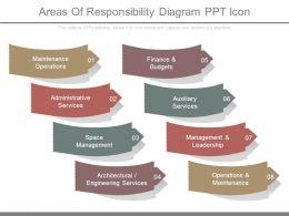 Areas Of Responsibility Diagram Ppt Icon