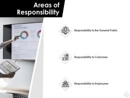 Areas Of Responsibility Finance Ppt Powerpoint Presentation Pictures Guide