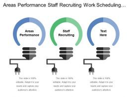 Areas Performance Staff Recruiting Work Scheduling Progressive Discipline