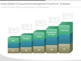Areas Related To Requirements Management Powerpoint Templates