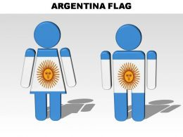 Argentina Country Powerpoint Flags Powerpoint Templates Designs Ppt Slide Examples Presentation Outline