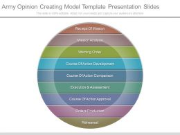 Army Opinion Creating Model Template Presentation Slides
