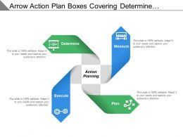 Arrow Action Plan Boxes Covering Determine Measure Plan And Execute