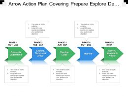 Arrow Action Plan Covering Prepare Explore Develop Goals Consolidate And Deliver