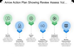 Arrow Action Plan Showing Review Assess Vulnerability Risk Develop Implement And Monitor
