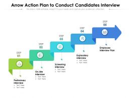 Arrow Action Plan To Conduct Candidates Interview
