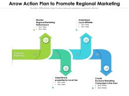 Arrow Action Plan To Promote Regional Marketing