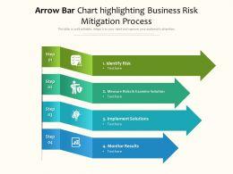 Arrow Bar Chart Highlighting Business Risk Mitigation Process