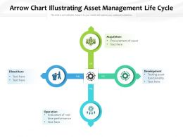 Arrow Chart Illustrating Asset Management Life Cycle