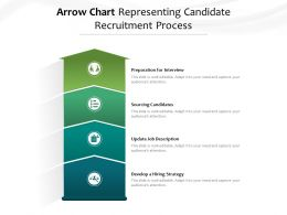 Arrow Chart Representing Candidate Recruitment Process