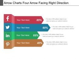 Arrow Charts Four Arrow Facing Right Direction