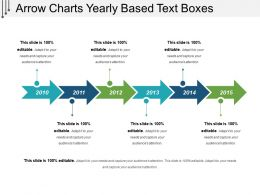 Arrow Charts Yearly Based Text Boxes