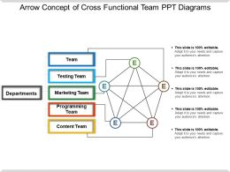 Arrow Concept Of Cross Functional Team Ppt Diagrams