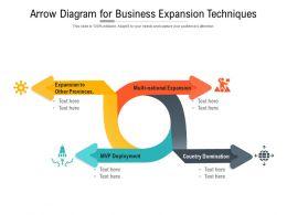 Arrow Diagram For Business Expansion Techniques