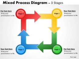 Arrow Diagram For Business Process Cycle
