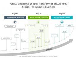 Arrow Exhibiting Digital Transformation Maturity Model For Business Success