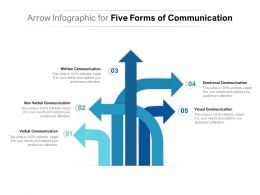 Arrow Infographic For Five Forms Of Communication