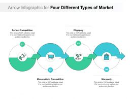 Arrow Infographic For Four Different Types Of Market