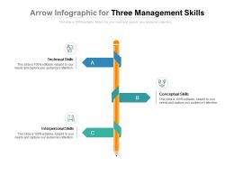 Arrow Infographic For Three Management Skills