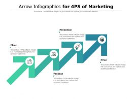 Arrow Infographics For 4ps Of Marketing