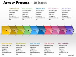 Arrow Process 10 Stages 5