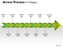 Arrow Process 11 Stages 3