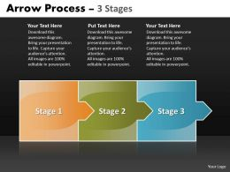 Arrow Process 3 Stages 10