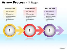 Arrow Process 3 Stages 11
