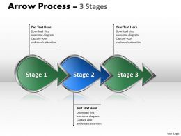 Arrow Process 3 Stages 14