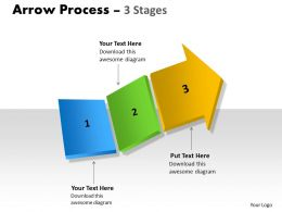 Arrow Process 3 stages 3